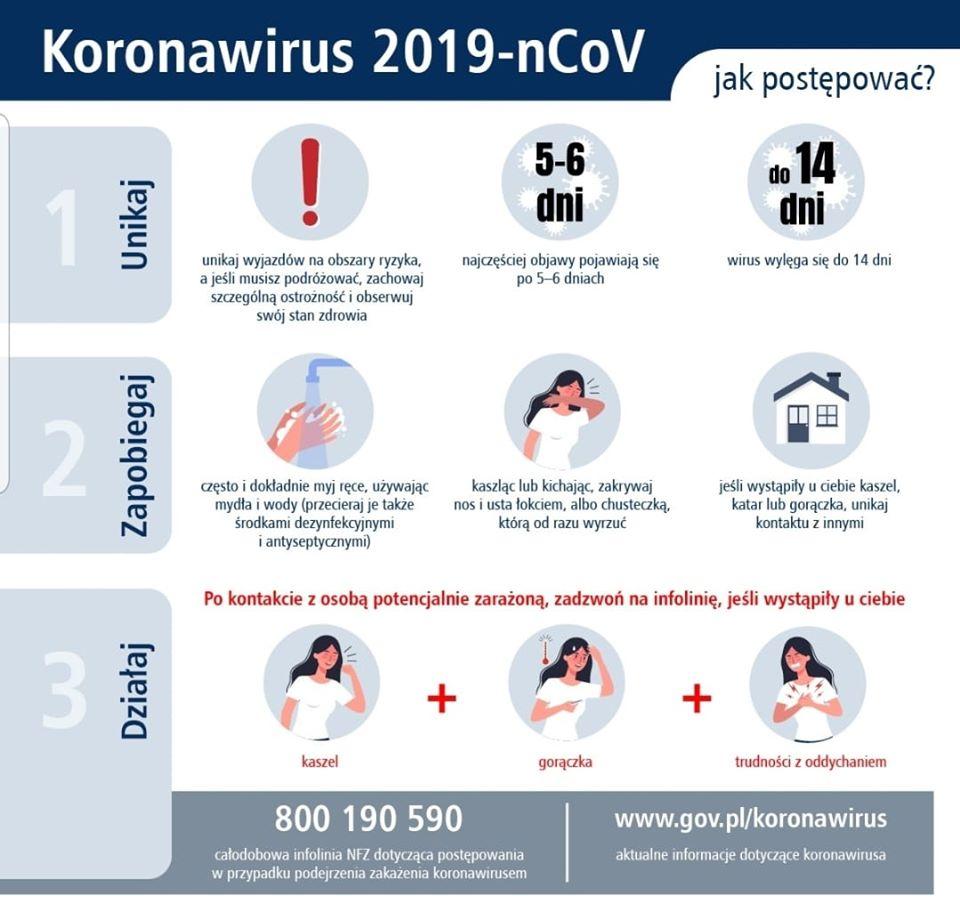 korona - Całodobowy numer telefonu. Używajmy go TYLKO w uzasadnionych przypadkach zagrożenia koronawirusem!